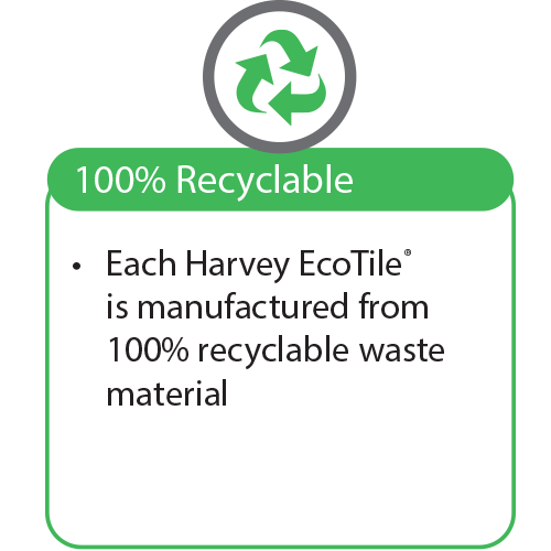 100% Recycle